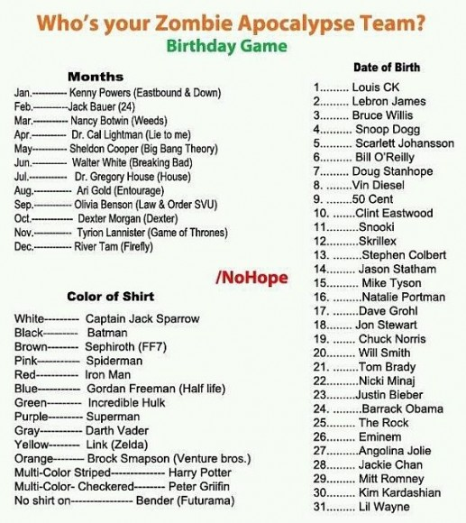zombie game which celebrities would join you in a zombie